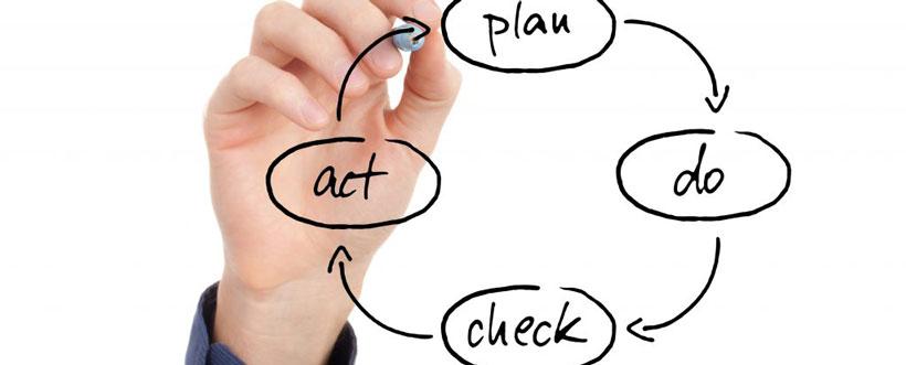 El ciclo PDCA en ISO 9001