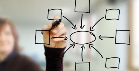 diagramas de flujo para ISO 9001