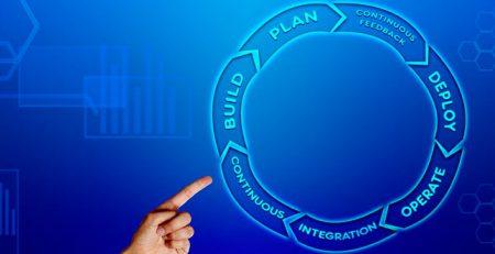 Sistemas integrados de gestión HSEQ